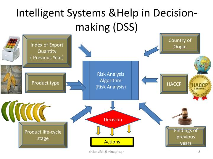 Intelligent Systems &Help in Decision-making