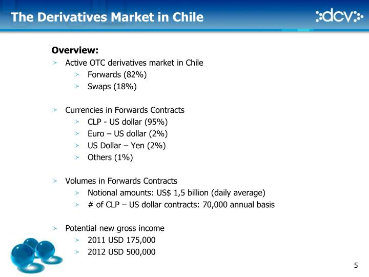 The Derivatives Market in Chile