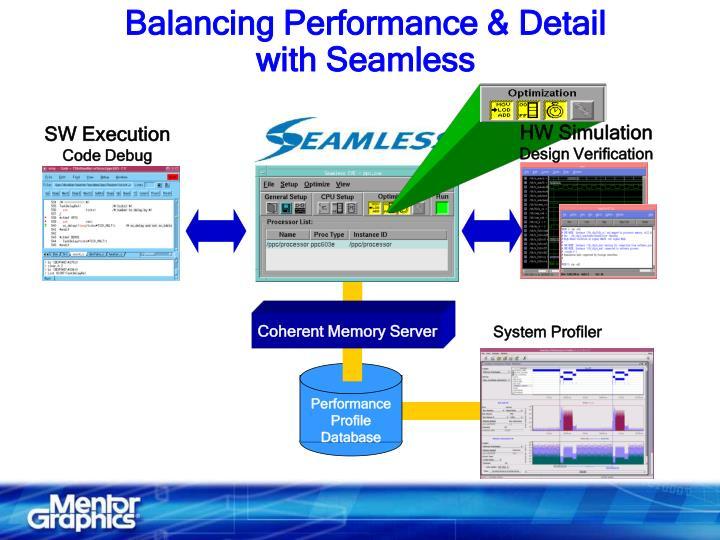 System Profiler