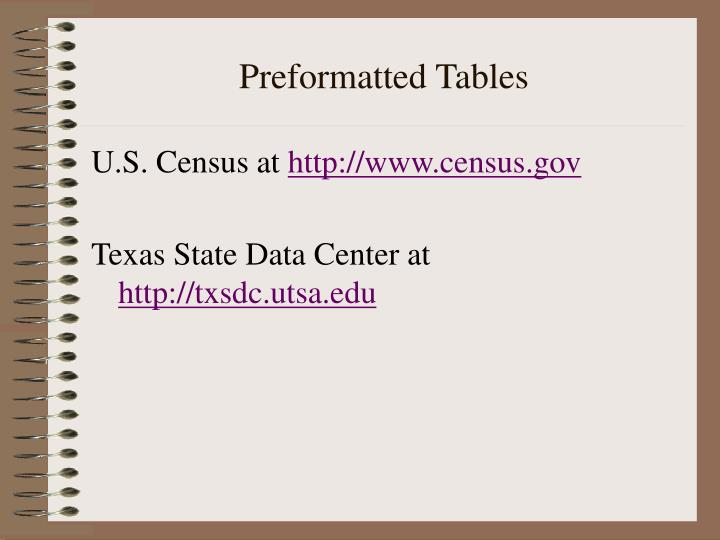 Preformatted Tables