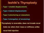 isshiki s thyroplasty