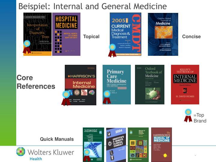Beispiel: Internal and General Medicine