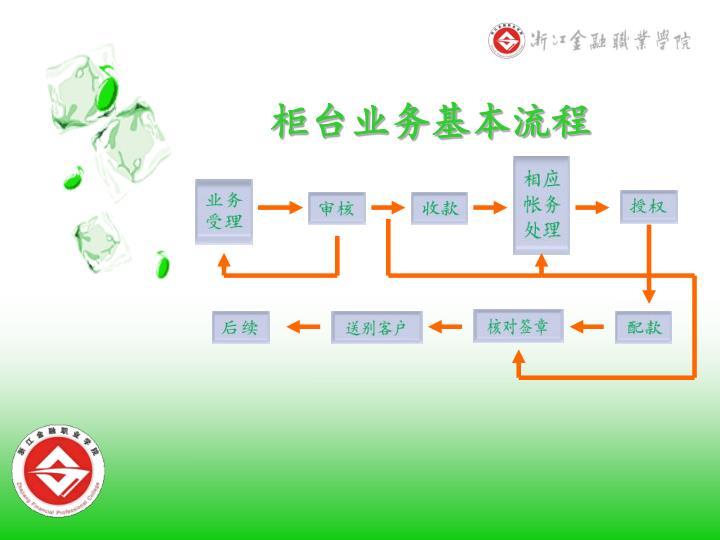 柜台业务基本流程