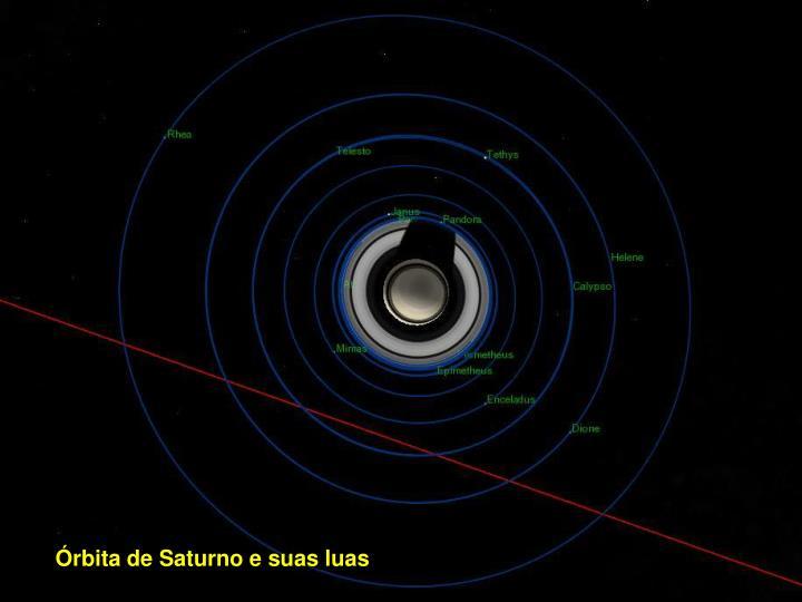 Órbita de Saturno e suas luas