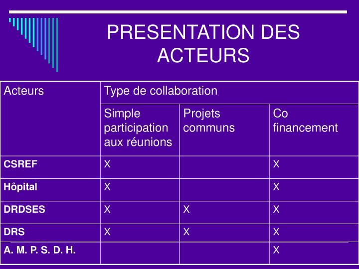 PRESENTATION DES ACTEURS