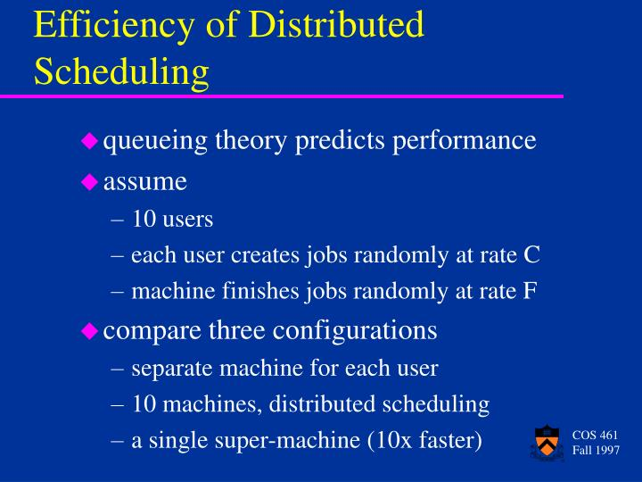 Efficiency of Distributed Scheduling