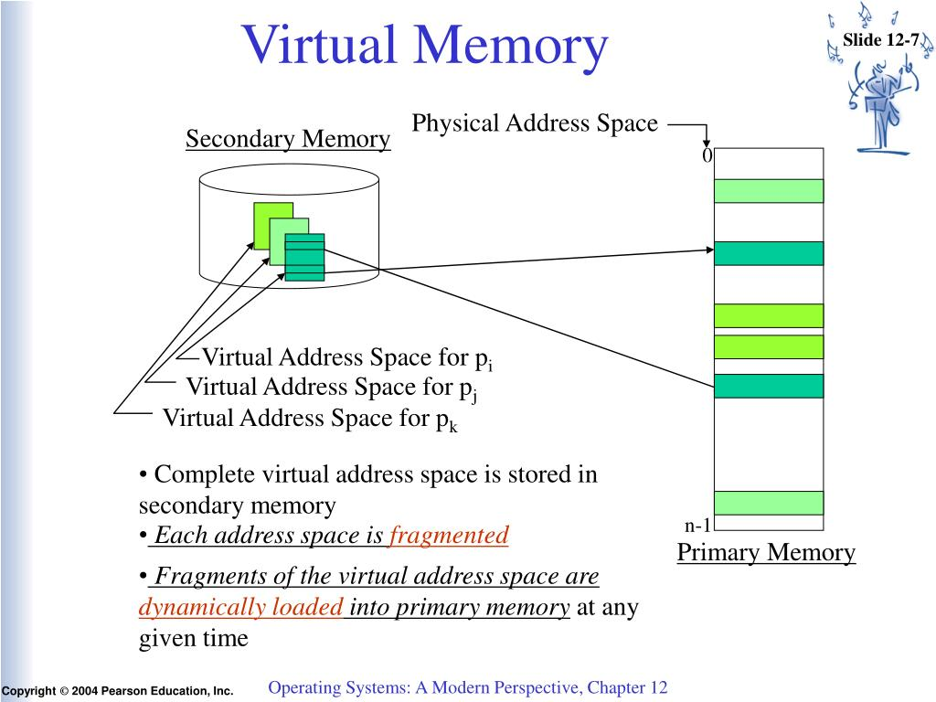 PPT - Virtual Memory PowerPoint Presentation - ID:4890694