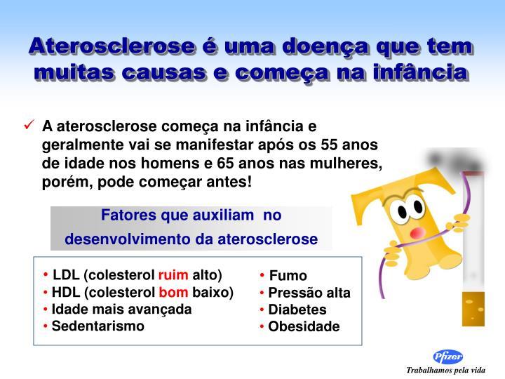 Aterosclerose é uma doença que tem muitas causas e começa na infância
