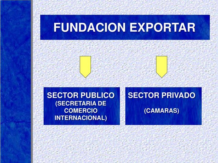 FUNDACION EXPORTAR