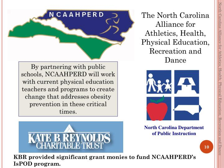 The North Carolina Alliance for Athletics, Health, Physical Education, Recreation and Dance