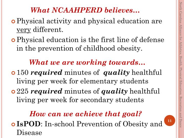 What NCAAHPERD believes…
