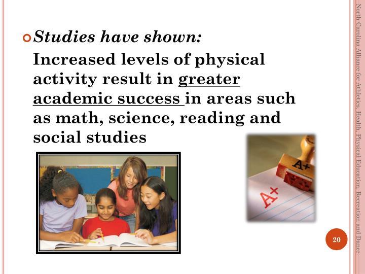 Studies have shown: