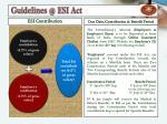 guidelines @ esi act