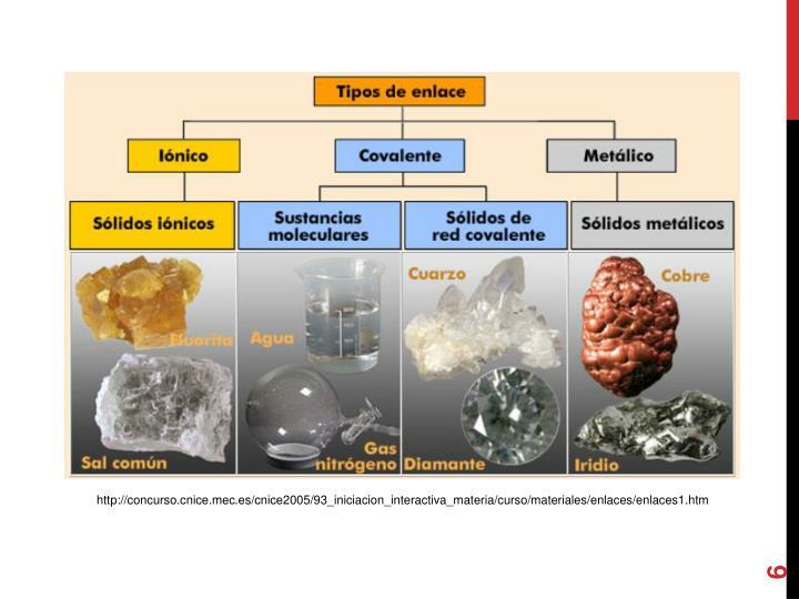 http://concurso.cnice.mec.es/cnice2005/93_iniciacion_interactiva_materia/curso/materiales/enlaces/enlaces1.htm