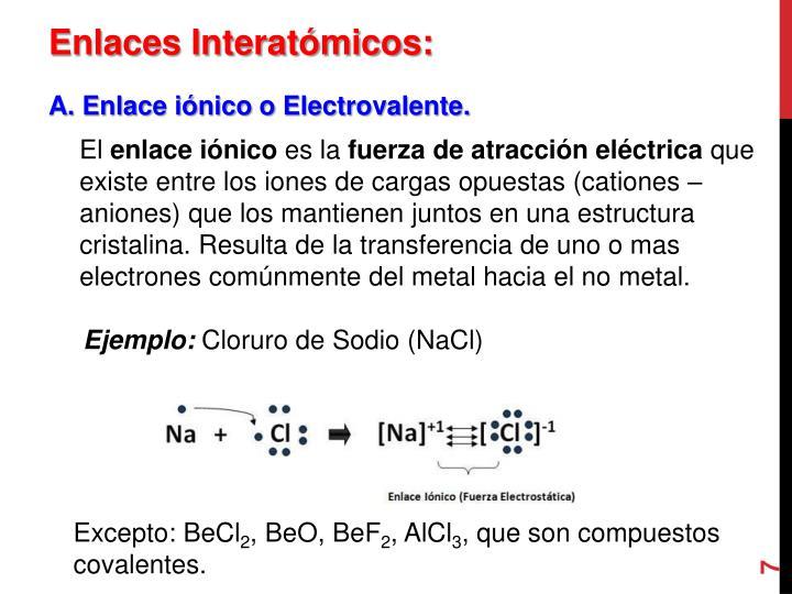 Enlaces Interatómicos: