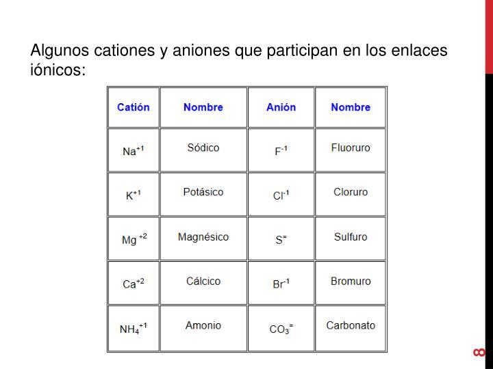 Algunos cationes y aniones que participan en los enlaces iónicos:
