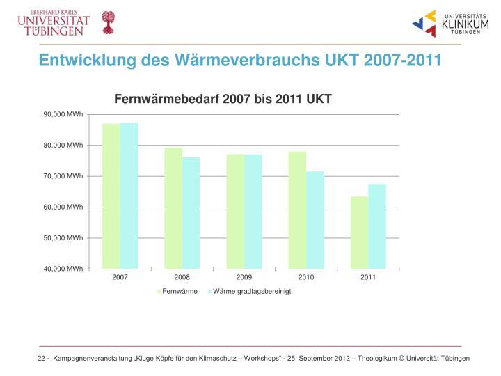 Entwicklung des Wärmeverbrauchs UKT 2007-2011