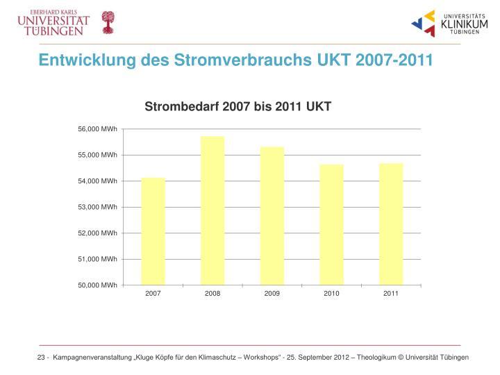 Entwicklung des Stromverbrauchs UKT 2007-2011