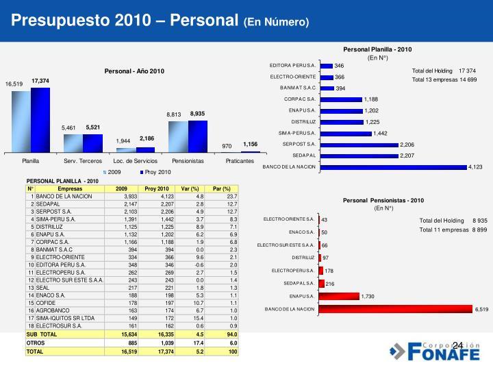 Presupuesto 2010 – Personal