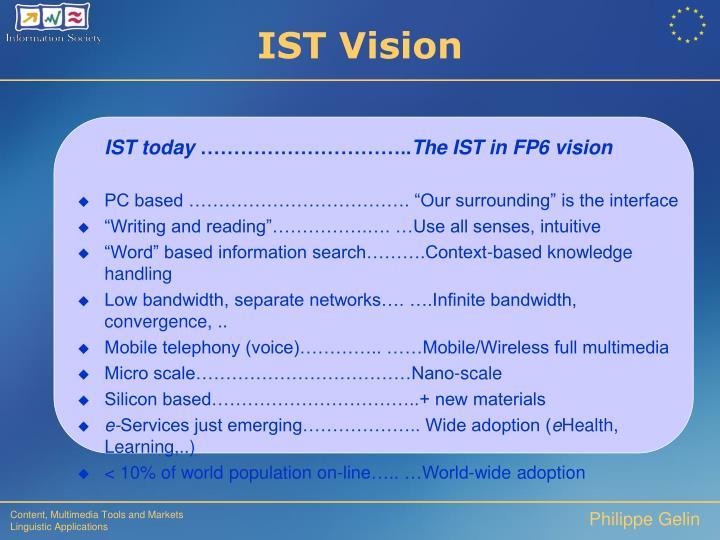 IST Vision