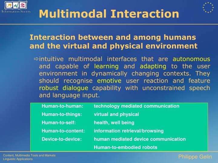Interaction between and among humans and the virtual and physical environment