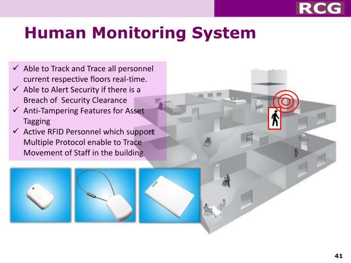 Human Monitoring System