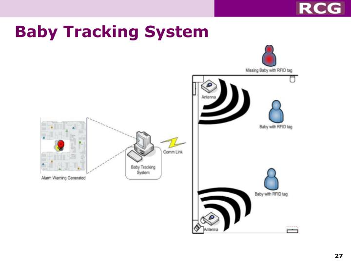 Baby Tracking System