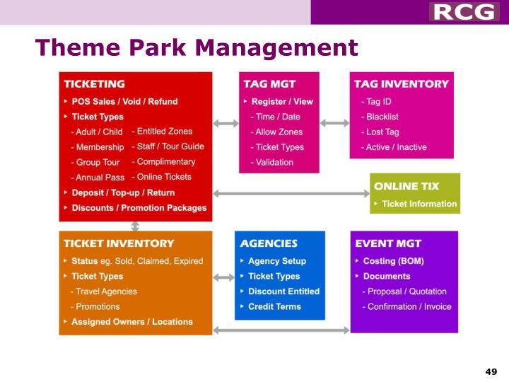 Theme Park Management