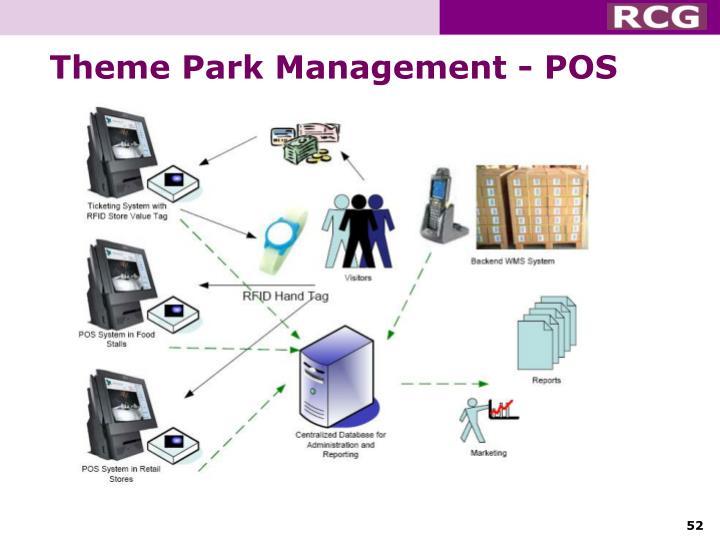 Theme Park Management - POS