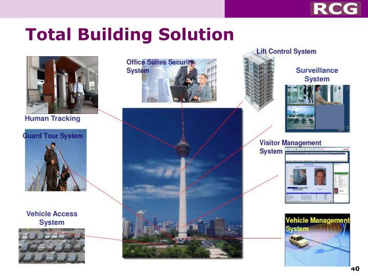 Total Building Solution