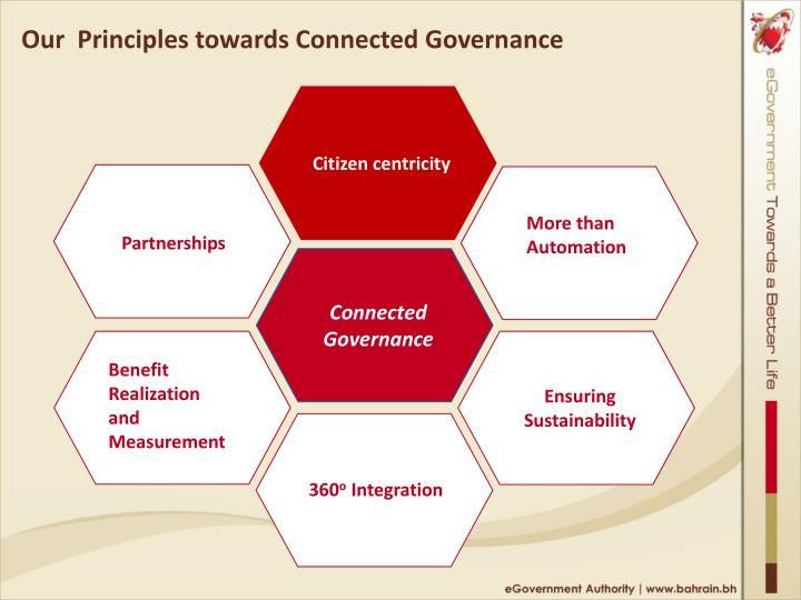 Our  Principles towards Connected Governance