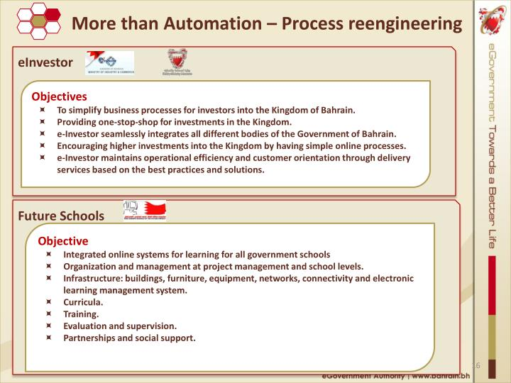 More than Automation – Process reengineering