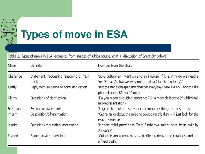 Types of move in ESA