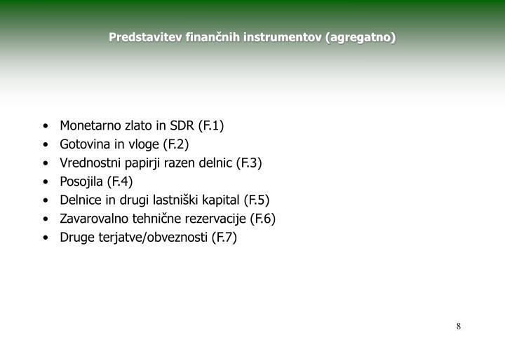 Predstavitev finančnih instrumentov