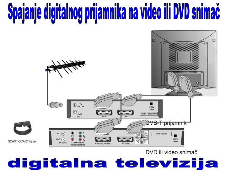 Spajanje digitalnog prijamnika na video ili DVD snimač
