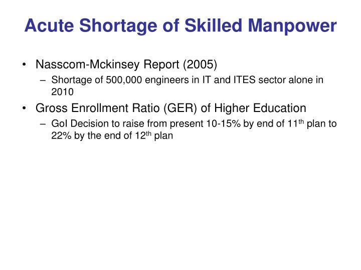 Acute Shortage of Skilled Manpower