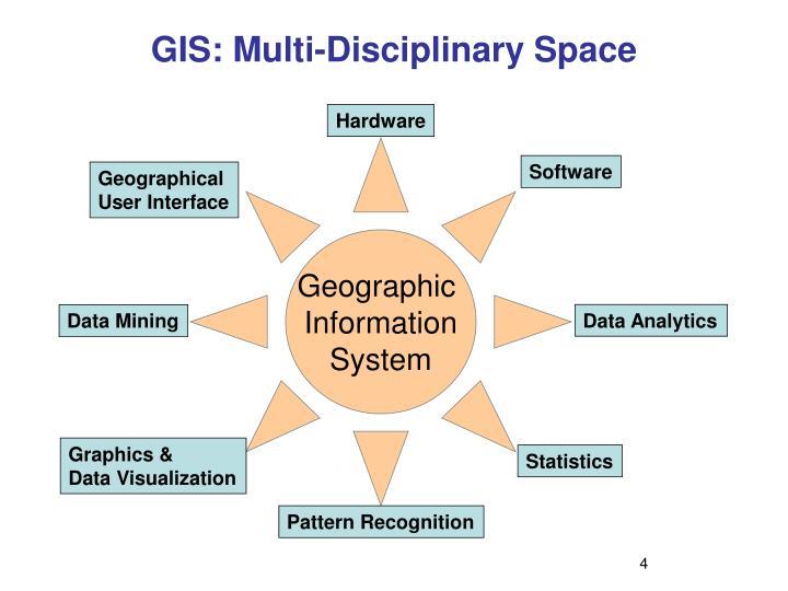 GIS: Multi-Disciplinary Space