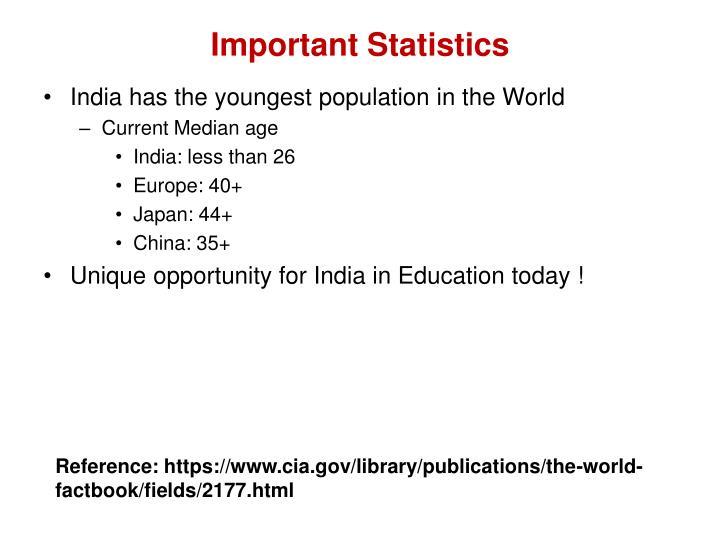 Important Statistics