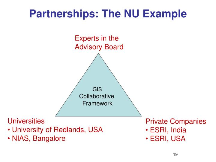 Partnerships: The NU Example