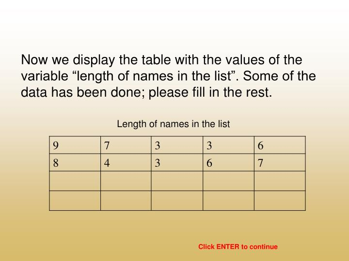 "Now we display the table with the values of the variable ""length of names in the list"". Some of the data has been done; please fill in the rest."