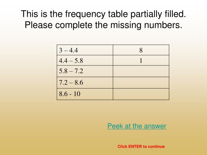 This is the frequency table partially filled. Please complete the missing numbers.