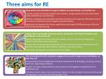 three aims for re