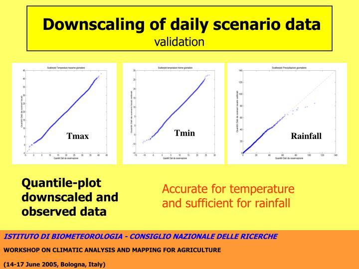 Downscaling of daily scenario data