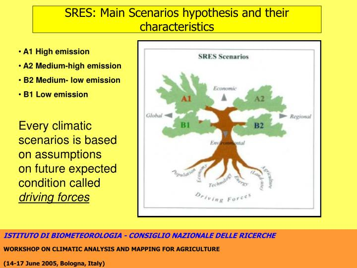 SRES: Main Scenarios hypothesis and their characteristics