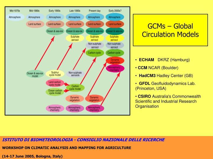 GCMs – Global Circulation Models