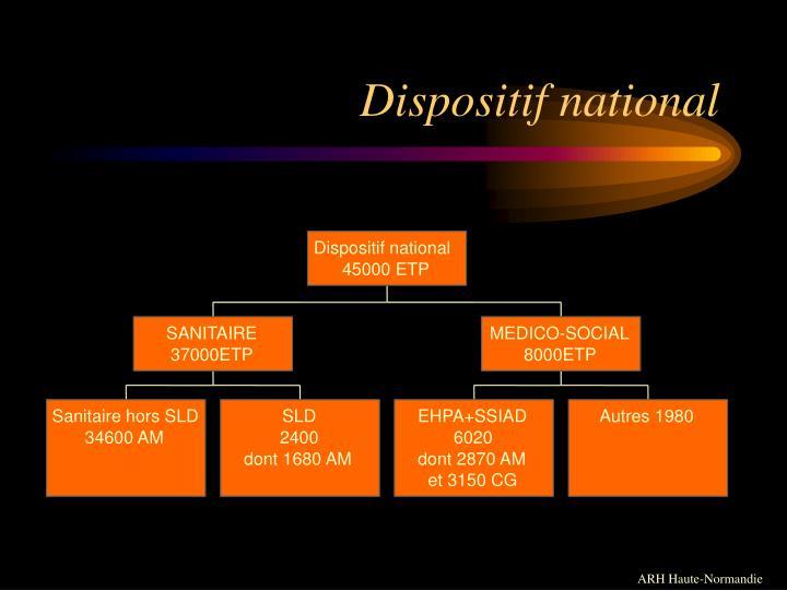 Dispositif national