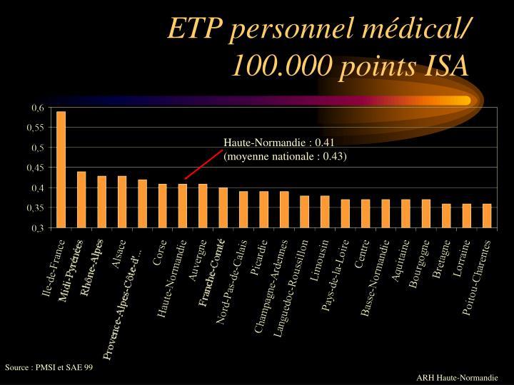 ETP personnel médical/