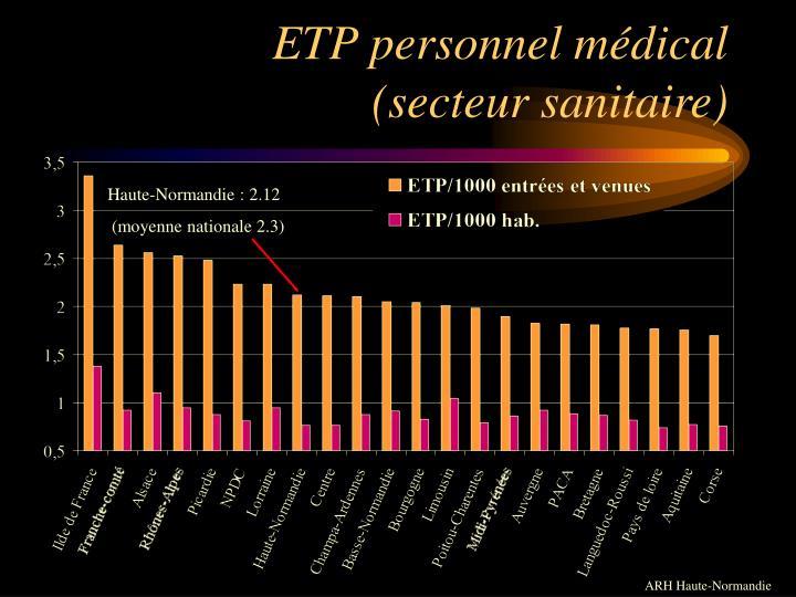 ETP personnel médical
