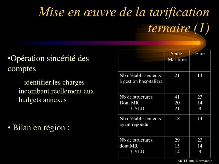 Mise en œuvre de la tarification ternaire (1)