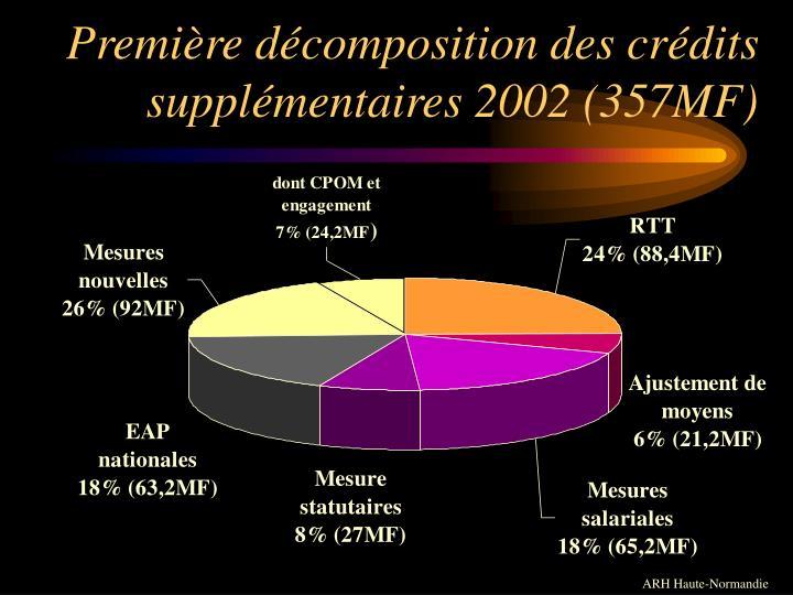 Première décomposition des crédits supplémentaires 2002 (357MF)